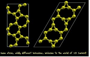 2D-carbon_SinghCV